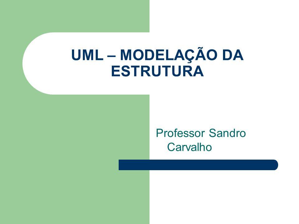 UML – MODELAÇÃO DA ESTRUTURA Professor Sandro Carvalho