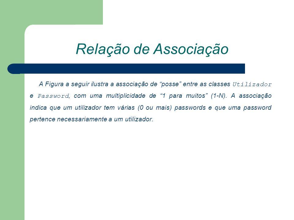 Relação de Associação A Figura a seguir ilustra a associação de posse entre as classes Utilizador e Password, com uma multiplicidade de 1 para muitos (1-N).