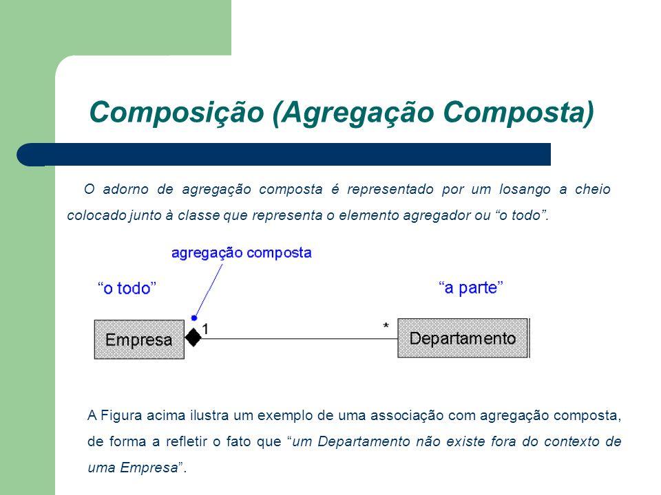 Composição (Agregação Composta) O adorno de agregação composta é representado por um losango a cheio colocado junto à classe que representa o elemento agregador ou o todo.