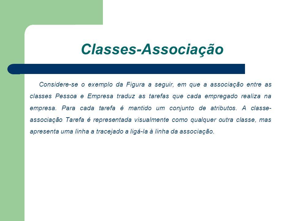 Classes-Associação Considere-se o exemplo da Figura a seguir, em que a associação entre as classes Pessoa e Empresa traduz as tarefas que cada empregado realiza na empresa.