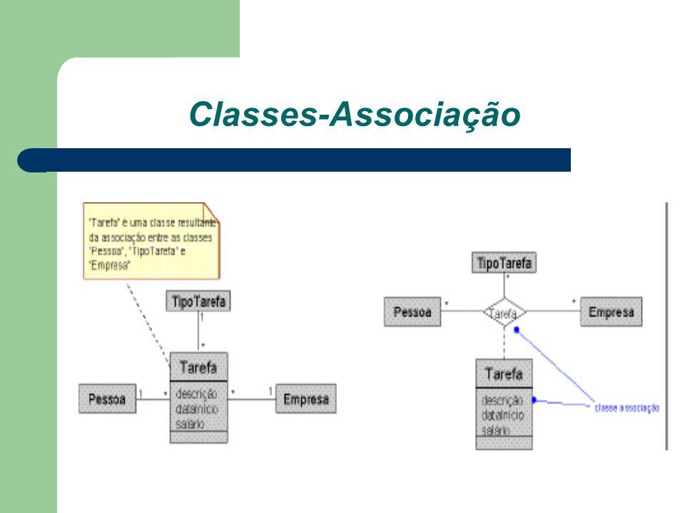 Classes-Associação
