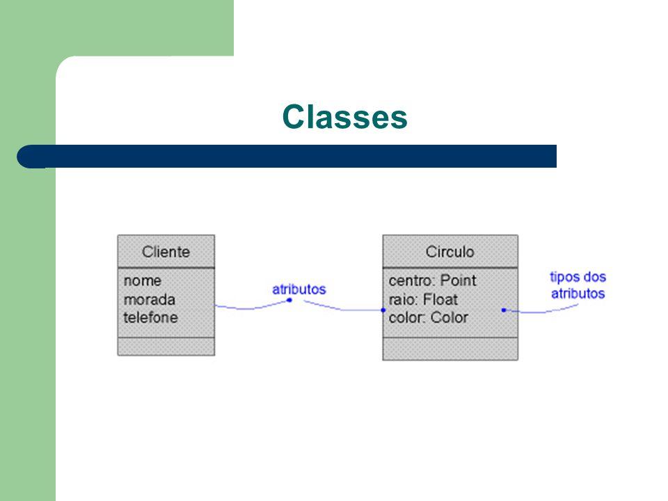 Multiplicidade A multiplicidade traduz o número de instâncias de uma classe que se podem relacionar (através da associação) com uma única instância da(s) outra(s) classe(s) participante(s).