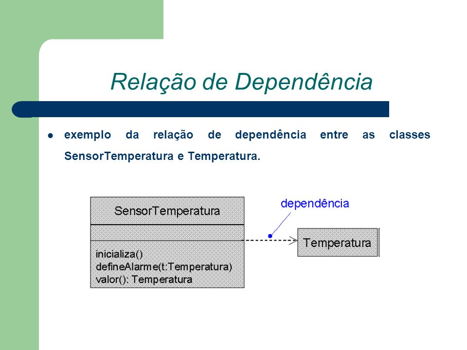 Agregação (Simples) A Figura abaixo ilustra a relação de agregação entre várias classes.