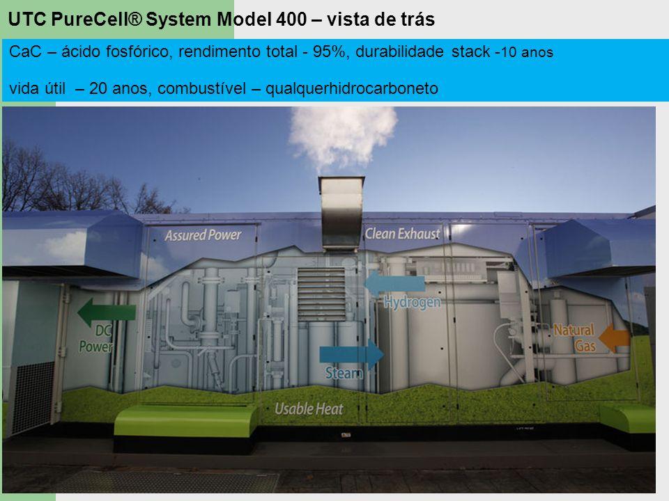 UTC PureCell® System Model 400 – vista de trás CaC – ácido fosfórico, rendimento total - 95%, durabilidade stack - 10 anos vida útil – 20 anos, combus