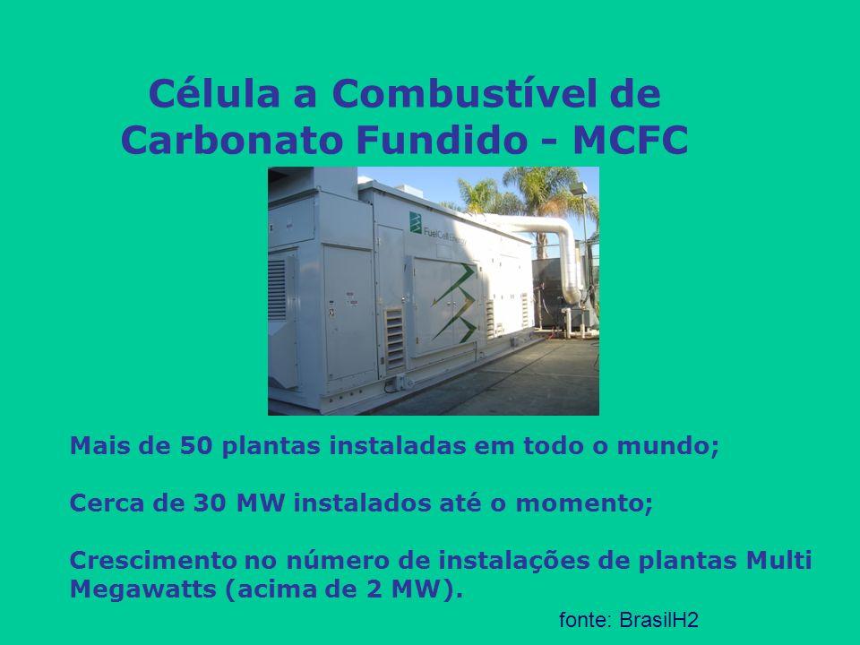 Exemplo de Aplicação de Célula a Combustível MCFC Cervejaria Sierra Nevada – Califórnia Sistema de Célula a Combustível de 1 MW à Biogás Eficiência elétrica 45 a 48% (nova geração tem 53% de eficiência) Cogeração: 76% Emissões – comparação com gerador a combustão por kWh gerado.