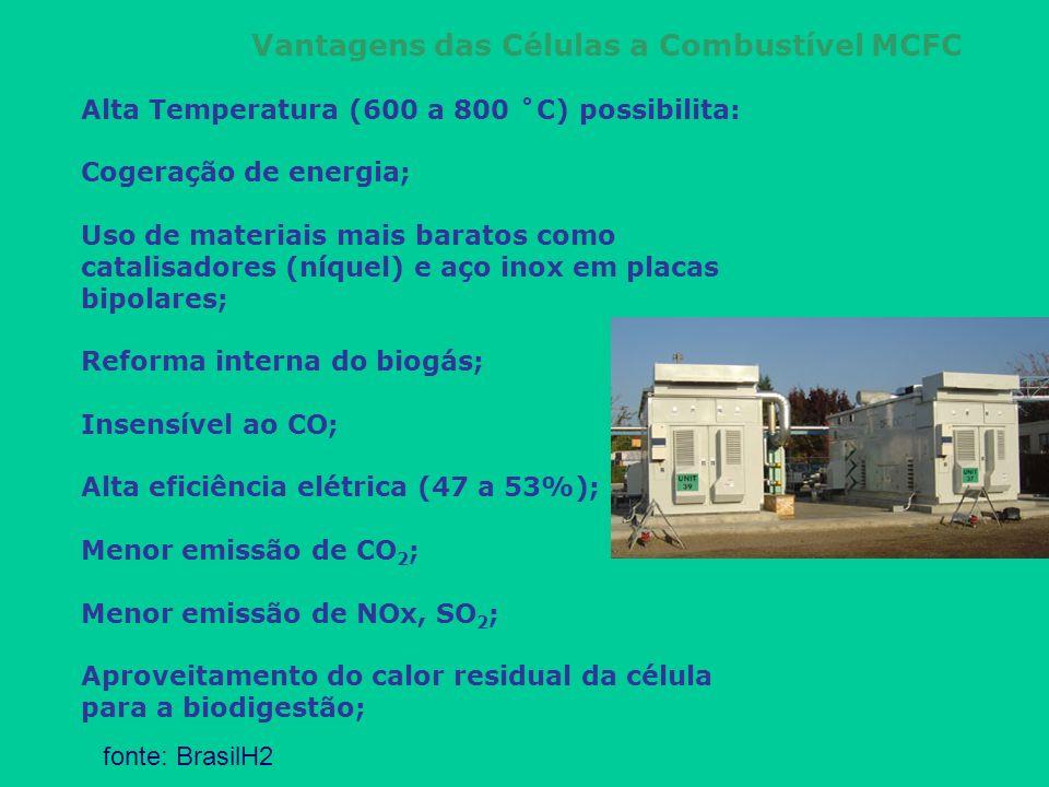 Vantagens das Células a Combustível MCFC Alta Temperatura (600 a 800 ˚C) possibilita: Cogeração de energia; Uso de materiais mais baratos como catalis