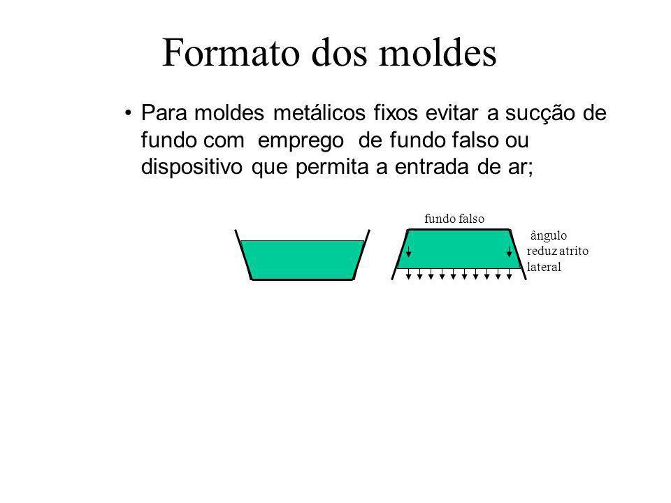 Formato dos moldes Para moldes metálicos fixos evitar a sucção de fundo com emprego de fundo falso ou dispositivo que permita a entrada de ar; fundo f