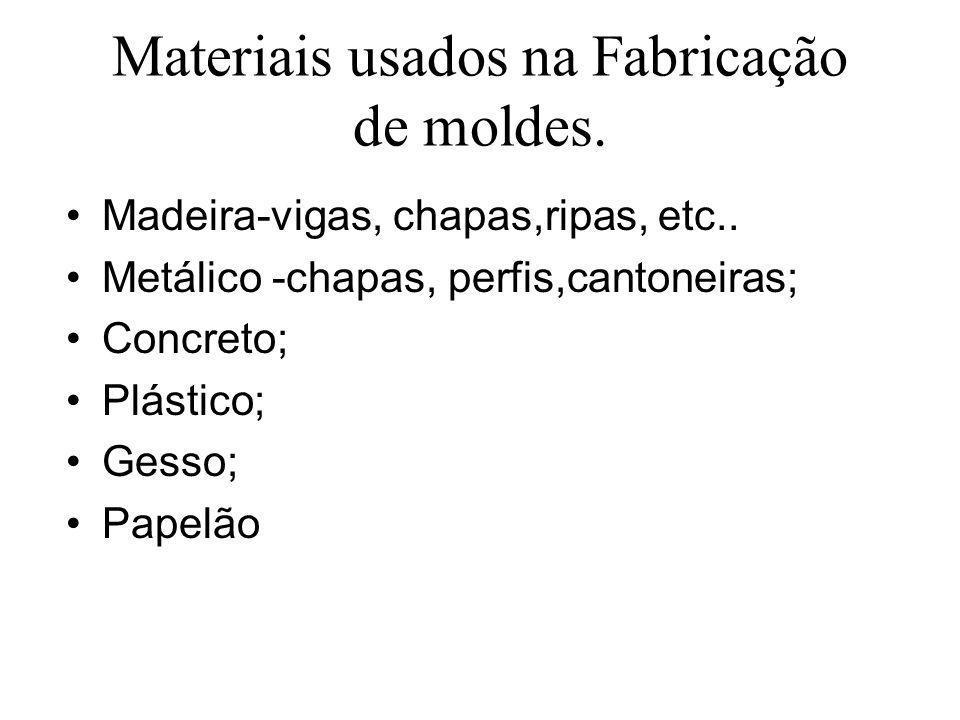 Materiais usados na Fabricação de moldes. Madeira-vigas, chapas,ripas, etc.. Metálico -chapas, perfis,cantoneiras; Concreto; Plástico; Gesso; Papelão