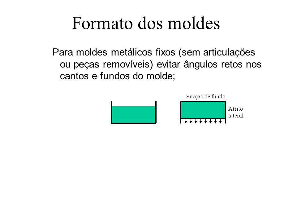 Formato dos moldes Para moldes metálicos fixos (sem articulações ou peças removíveis) evitar ângulos retos nos cantos e fundos do molde; Sucção de fun