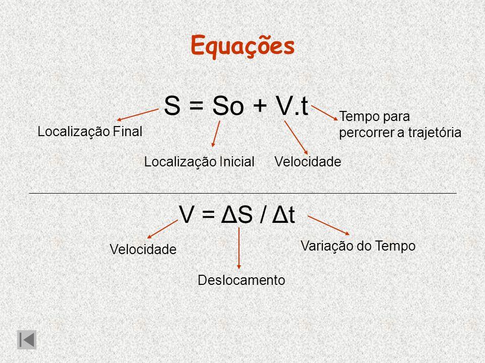 Equações S = So + V.t V = ΔS / Δt Localização Final Localização InicialVelocidade Tempo para percorrer a trajetória Velocidade Variação do Tempo Deslocamento