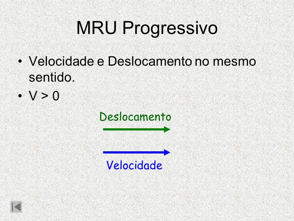 MRU Retrógrado Velocidade e Deslocamento em sentidos opostos. V < 0 Deslocamento Velocidade
