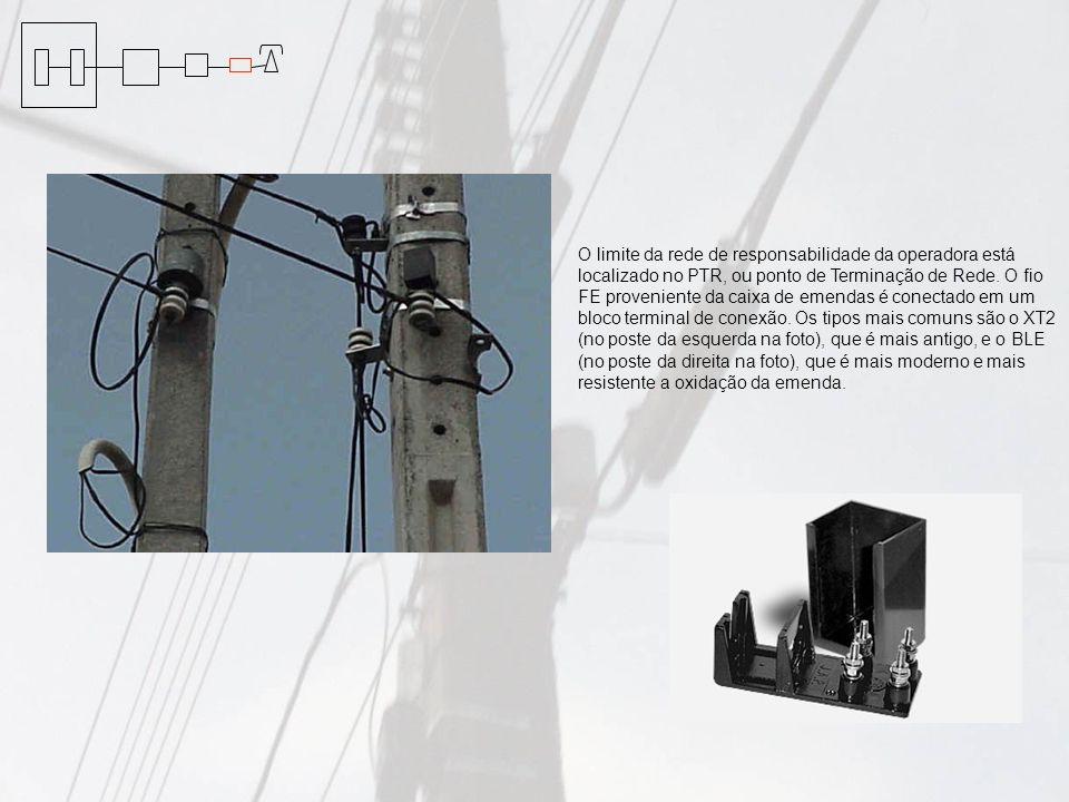 O limite da rede de responsabilidade da operadora está localizado no PTR, ou ponto de Terminação de Rede. O fio FE proveniente da caixa de emendas é c