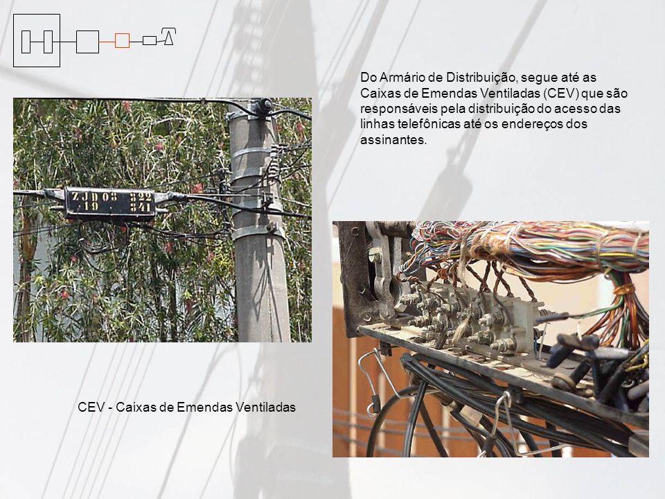Do Armário de Distribuição, segue até as Caixas de Emendas Ventiladas (CEV) que são responsáveis pela distribuição do acesso das linhas telefônicas at