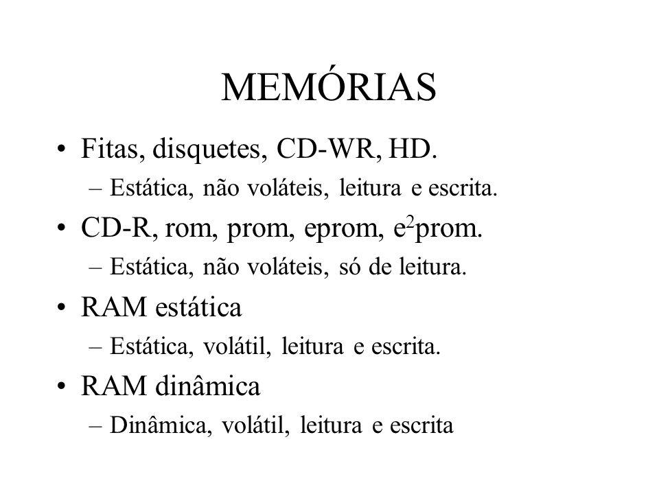MEMÓRIAS Fitas, disquetes, CD-WR, HD. –Estática, não voláteis, leitura e escrita. CD-R, rom, prom, eprom, e 2 prom. –Estática, não voláteis, só de lei