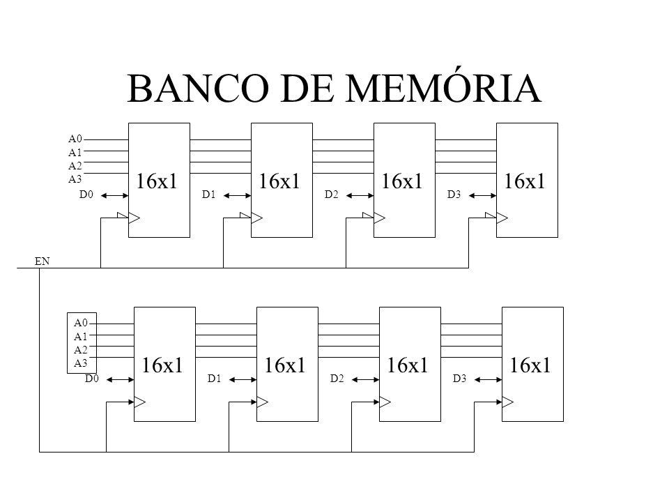 BANCO DE MEMÓRIA 16x1 A0 A1 A2 A3 D0D2D3D1 EN 16x1 A0 A1 A2 A3 D0D2D3D1