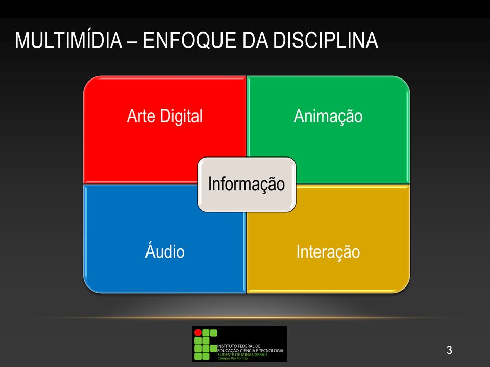 MULTIMÍDIA – ENFOQUE DA DISCIPLINA 3