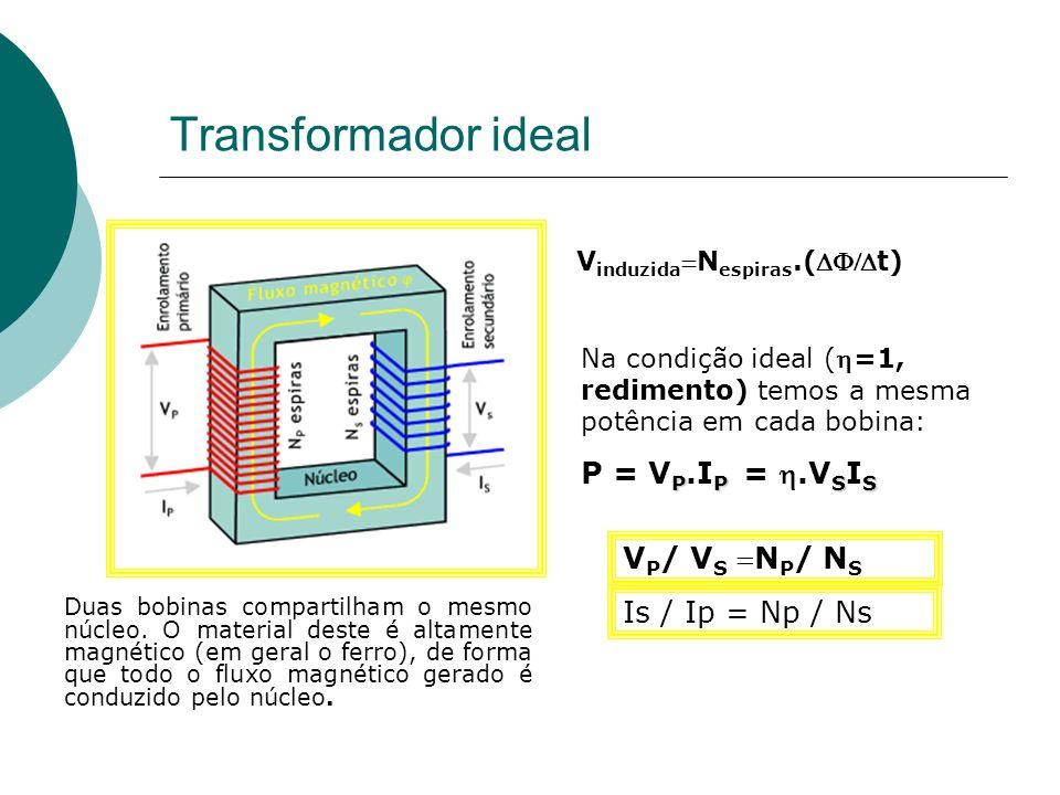 Transformador ideal Duas bobinas compartilham o mesmo núcleo.