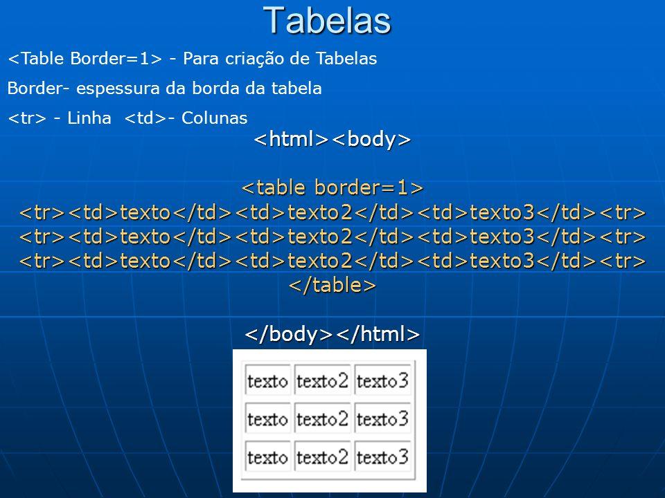Propriedades da Tabela CELLSPACING Especifica o espaçamento em pixels entre as células.