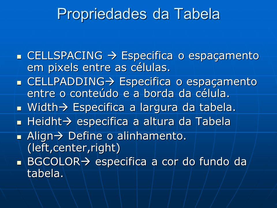Propriedades da Tabela CELLSPACING Especifica o espaçamento em pixels entre as células. CELLSPACING Especifica o espaçamento em pixels entre as célula