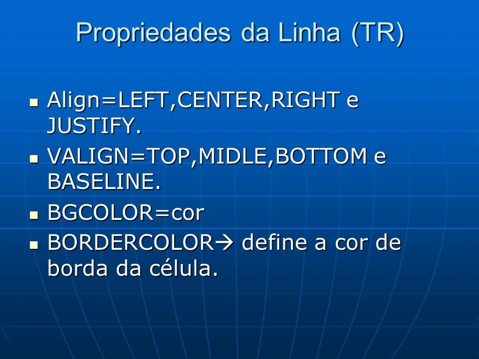 Propriedades da Coluna (TD) Align=LEFT,CENTER,RIGHT e JUSTIFY.