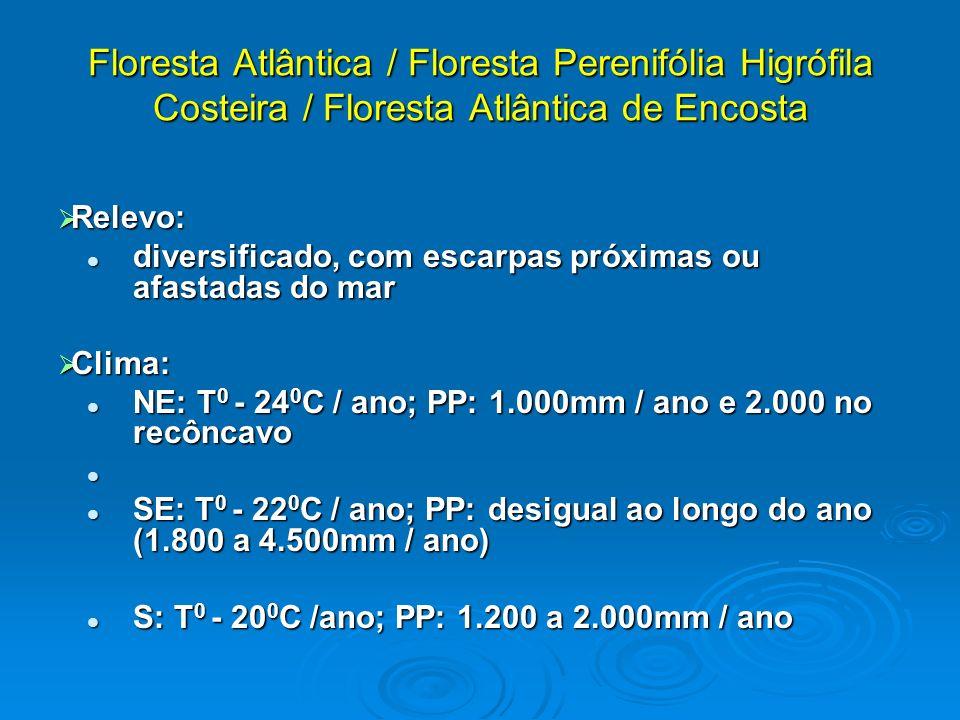 Floresta Atlântica / Floresta Perenifólia Higrófila Costeira / Floresta Atlântica de Encosta Relevo: Relevo: diversificado, com escarpas próximas ou a