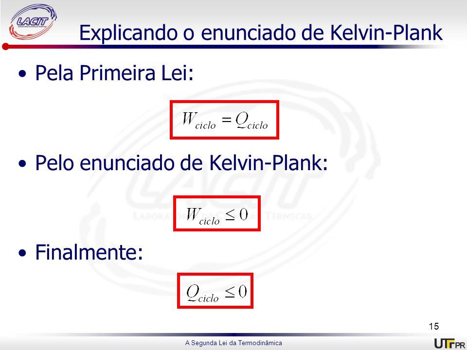 A Segunda Lei da Termodinâmica Explicando o enunciado de Kelvin-Plank Pela Primeira Lei: Pelo enunciado de Kelvin-Plank: Finalmente: 15