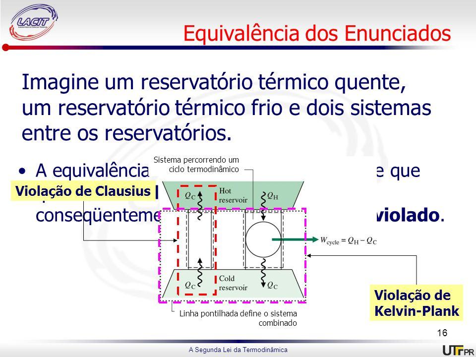 A Segunda Lei da Termodinâmica Equivalência dos Enunciados A equivalência é demonstrada pelo fato de que quando se viola um enunciado, conseqüentement