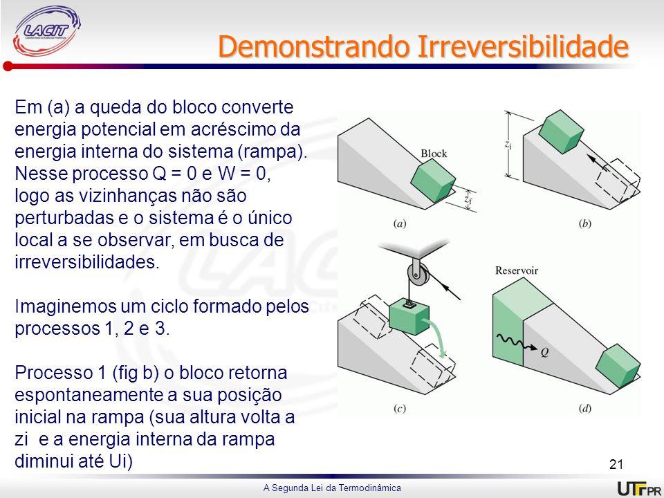 A Segunda Lei da Termodinâmica Demonstrando Irreversibilidade Em (a) a queda do bloco converte energia potencial em acréscimo da energia interna do si
