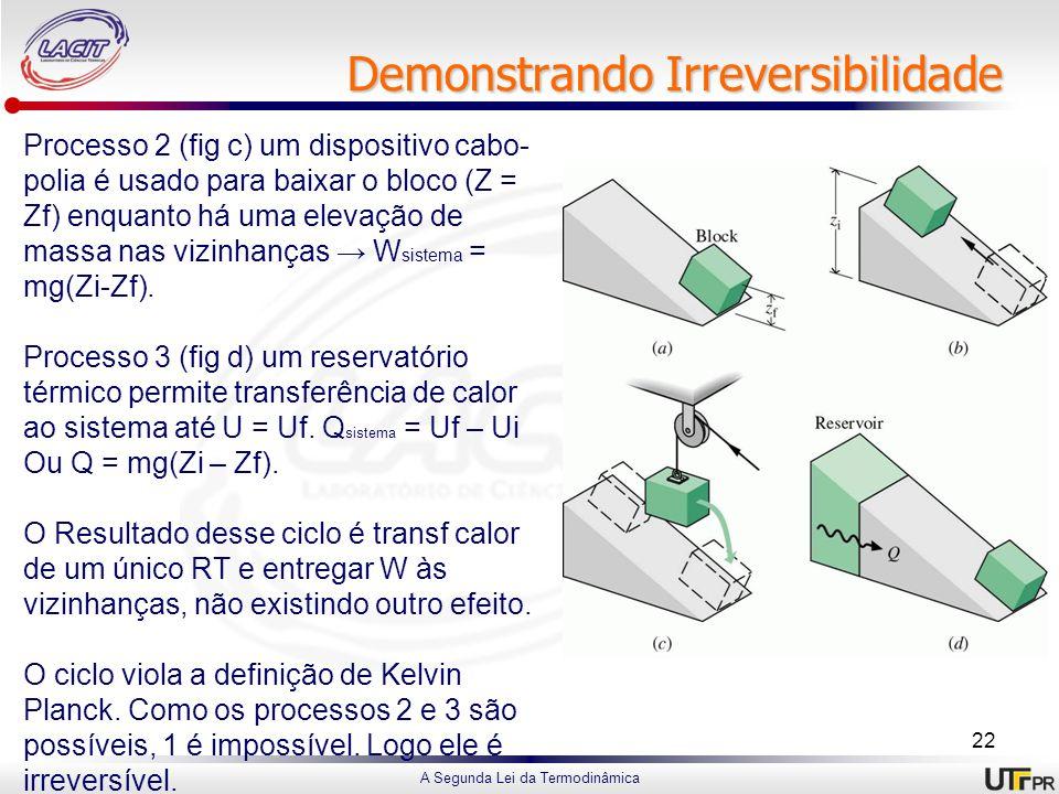 A Segunda Lei da Termodinâmica Demonstrando Irreversibilidade Processo 2 (fig c) um dispositivo cabo- polia é usado para baixar o bloco (Z = Zf) enqua