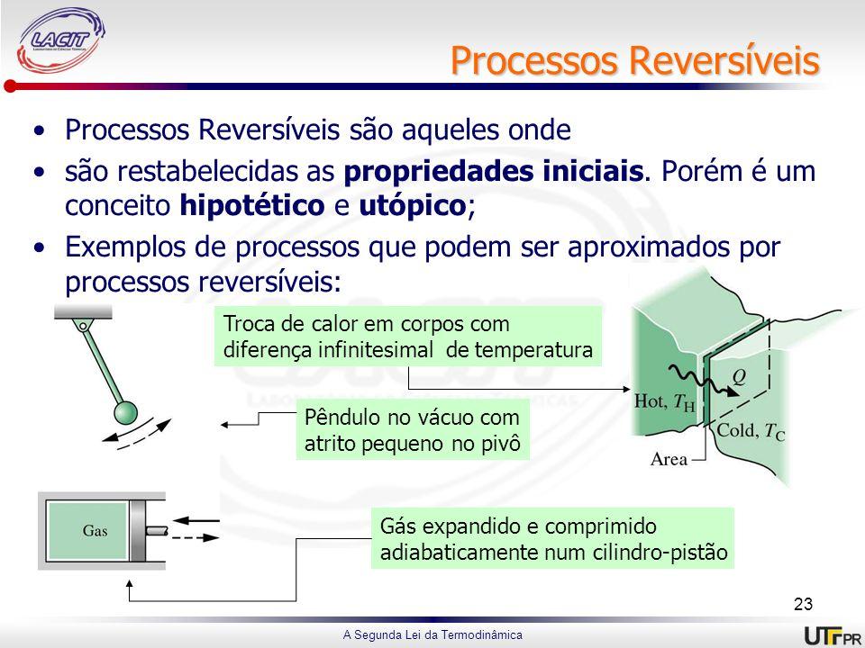 A Segunda Lei da Termodinâmica Processos Reversíveis Processos Reversíveis são aqueles onde são restabelecidas as propriedades iniciais. Porém é um co