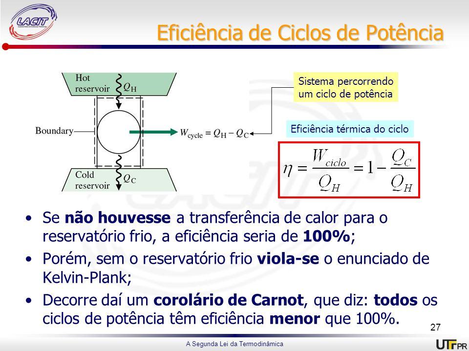 A Segunda Lei da Termodinâmica Eficiência de Ciclos de Potência Se não houvesse a transferência de calor para o reservatório frio, a eficiência seria