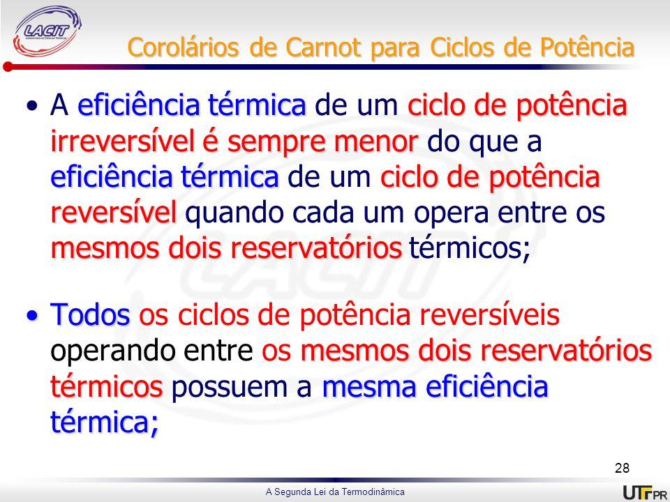 A Segunda Lei da Termodinâmica Corolários de Carnot para Ciclos de Potência eficiência térmica ciclo de potência irreversívelé sempre menor eficiência