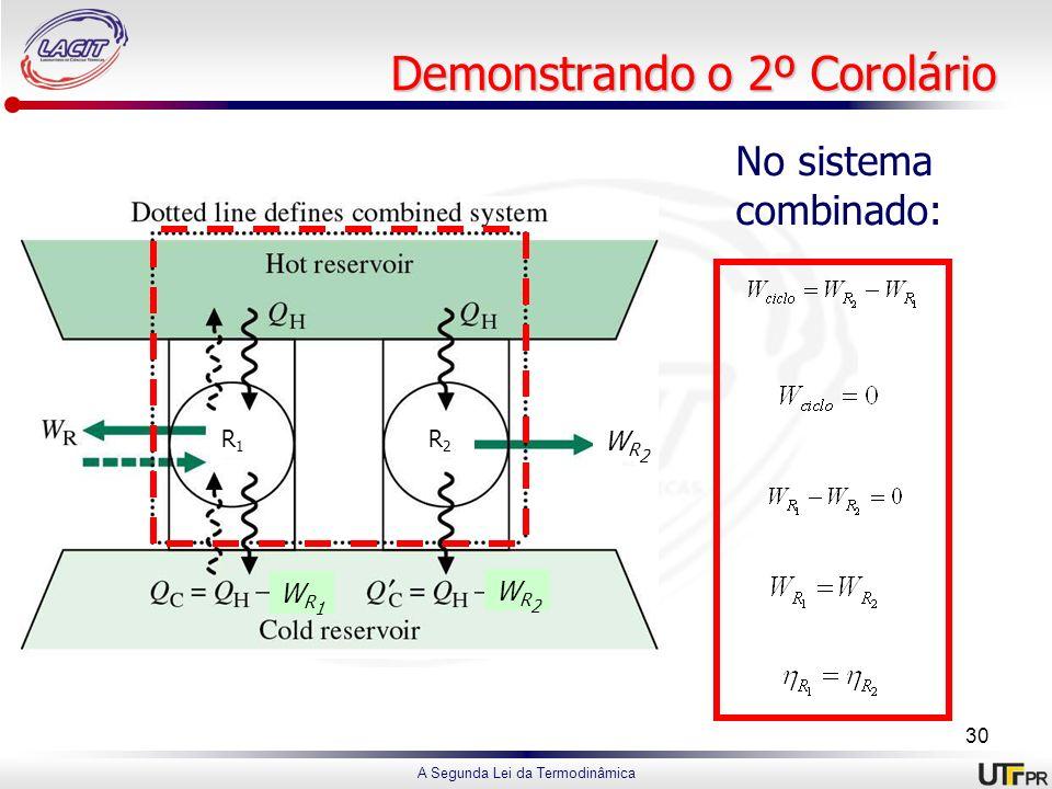 A Segunda Lei da Termodinâmica Demonstrando o 2º Corolário No sistema combinado: R1R1 R2R2 WR1WR1 WR2WR2 WR2WR2 30