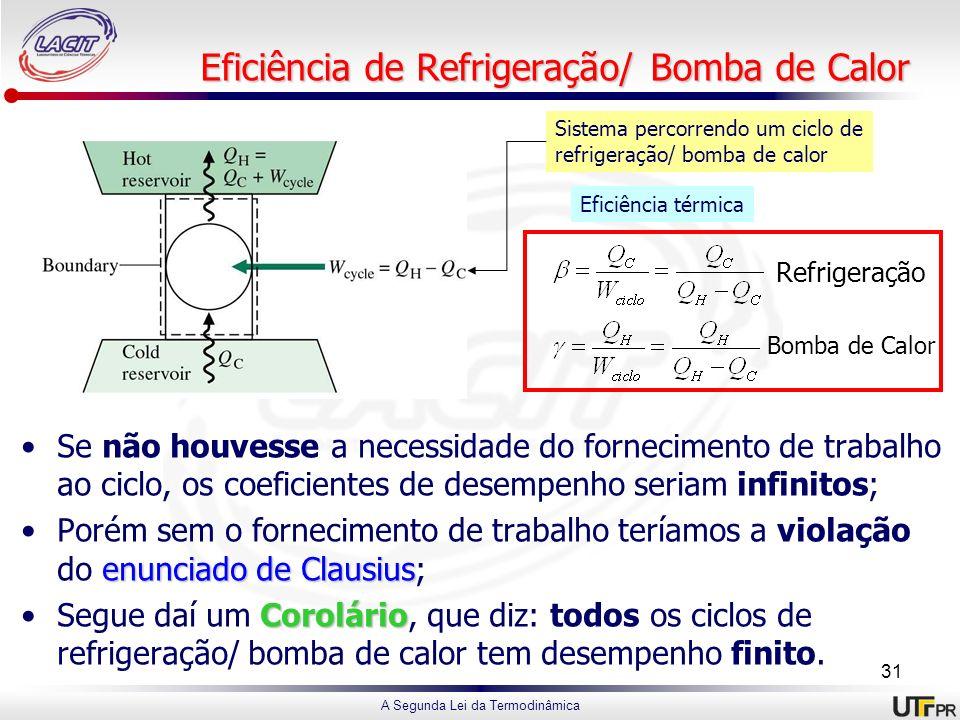 A Segunda Lei da Termodinâmica Eficiência de Refrigeração/ Bomba de Calor Se não houvesse a necessidade do fornecimento de trabalho ao ciclo, os coefi