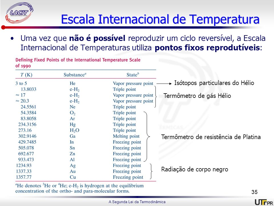 A Segunda Lei da Termodinâmica Escala Internacional de Temperatura Uma vez que não é possível reproduzir um ciclo reversível, a Escala Internacional d