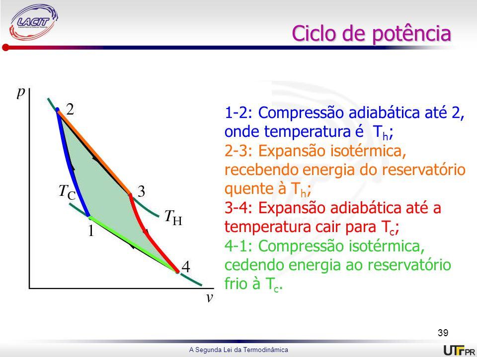 A Segunda Lei da Termodinâmica Ciclo de potência 1-2: Compressão adiabática até 2, onde temperatura é T h ; 2-3: Expansão isotérmica, recebendo energi