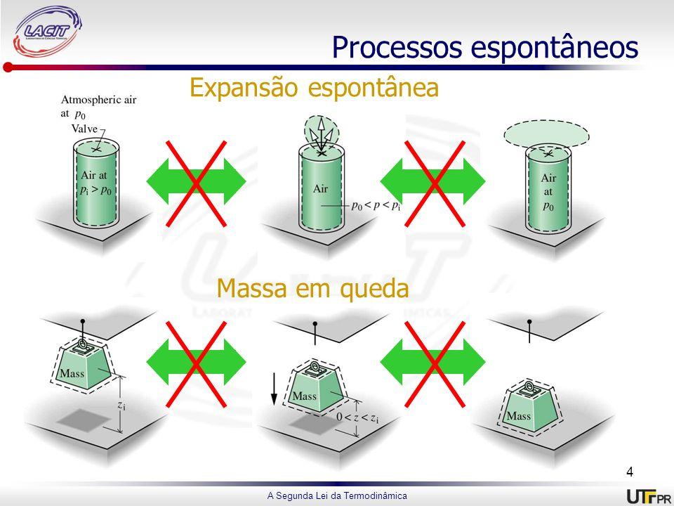 A Segunda Lei da Termodinâmica Processos espontâneos Expansão espontânea Massa em queda 4