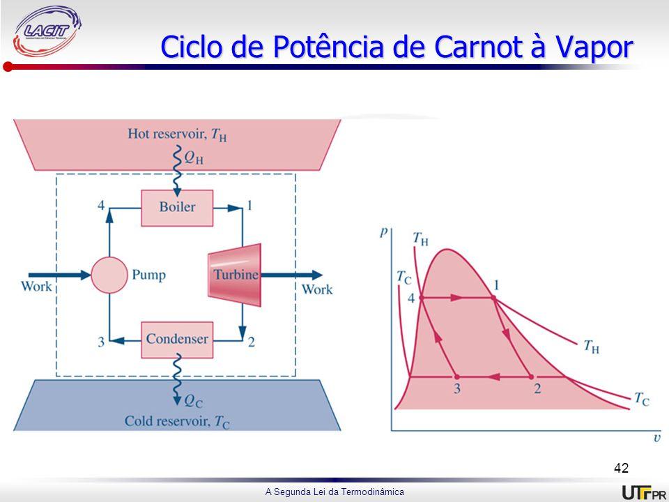 A Segunda Lei da Termodinâmica Ciclo de Potência de Carnot à Vapor 42