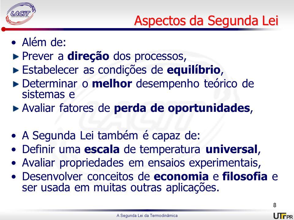 A Segunda Lei da Termodinâmica Aspectos da Segunda Lei Além de: Prever a direção dos processos, Estabelecer as condições de equilíbrio, Determinar o m