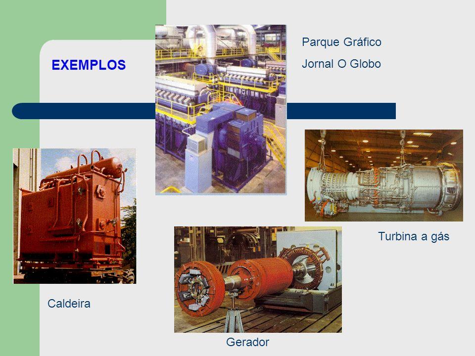 Projac – Rio – 5 MW Shopping Via Parque - Rio – B.Tijuca 2 geradores G3512, de 1.300 kW de potência cada uma Aeroporto Internacional Zumbi dos Palmares Maceió - 2 grupos geradores a gás G3412C suprem 790 kW + energia térmica
