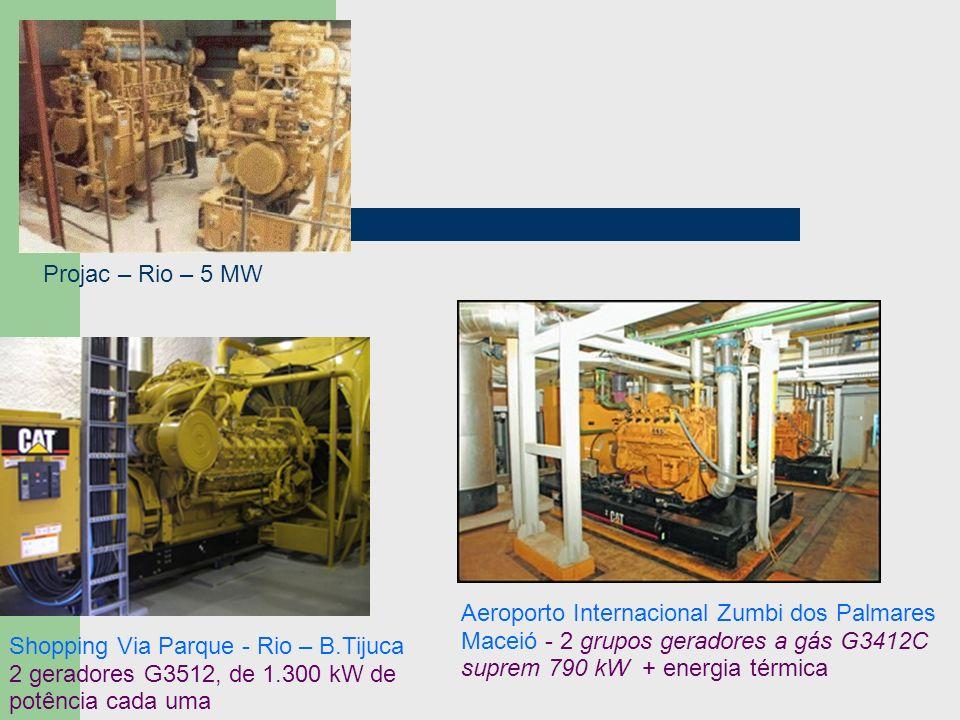 Projac – Rio – 5 MW Shopping Via Parque - Rio – B.Tijuca 2 geradores G3512, de 1.300 kW de potência cada uma Aeroporto Internacional Zumbi dos Palmare