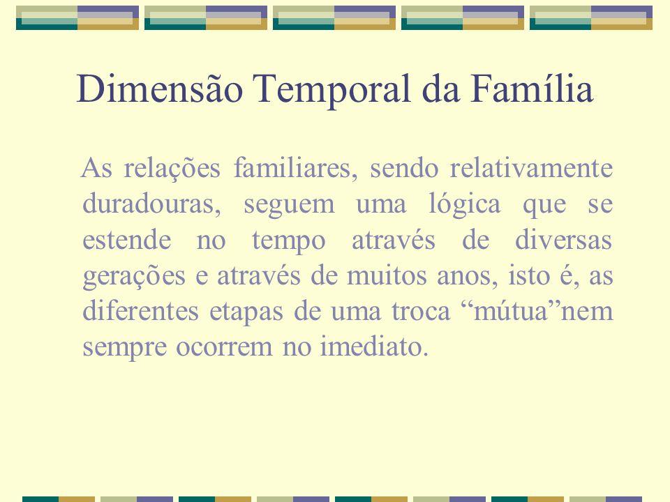 Dimensão Temporal da Família As relações familiares, sendo relativamente duradouras, seguem uma lógica que se estende no tempo através de diversas ger