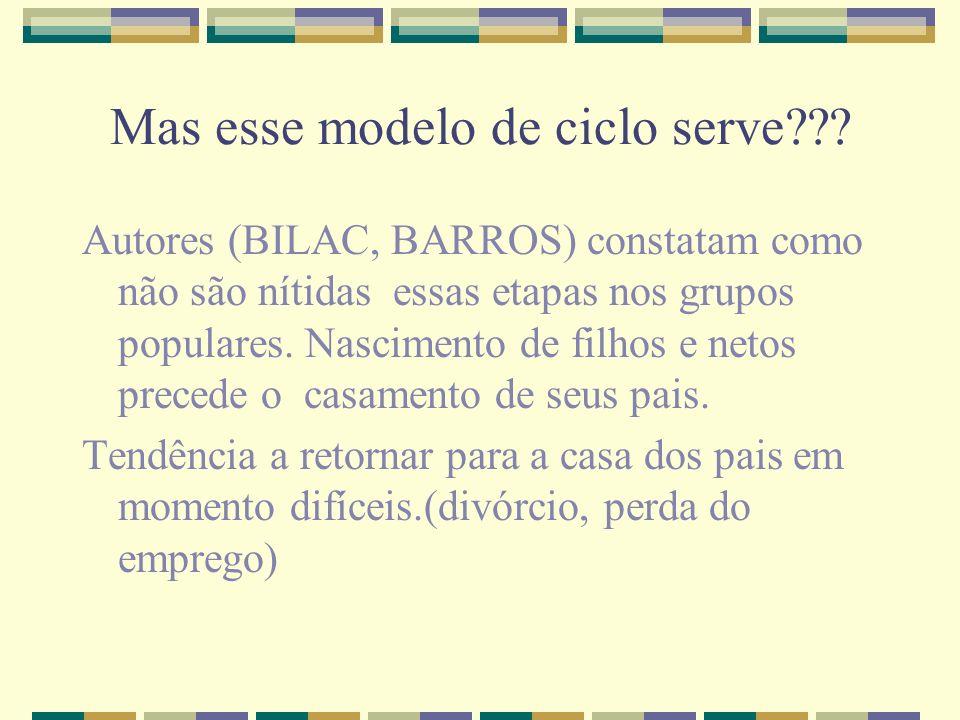 Mas esse modelo de ciclo serve??? Autores (BILAC, BARROS) constatam como não são nítidas essas etapas nos grupos populares. Nascimento de filhos e net