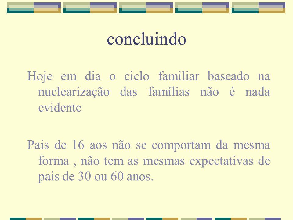 concluindo Hoje em dia o ciclo familiar baseado na nuclearização das famílias não é nada evidente Pais de 16 aos não se comportam da mesma forma, não