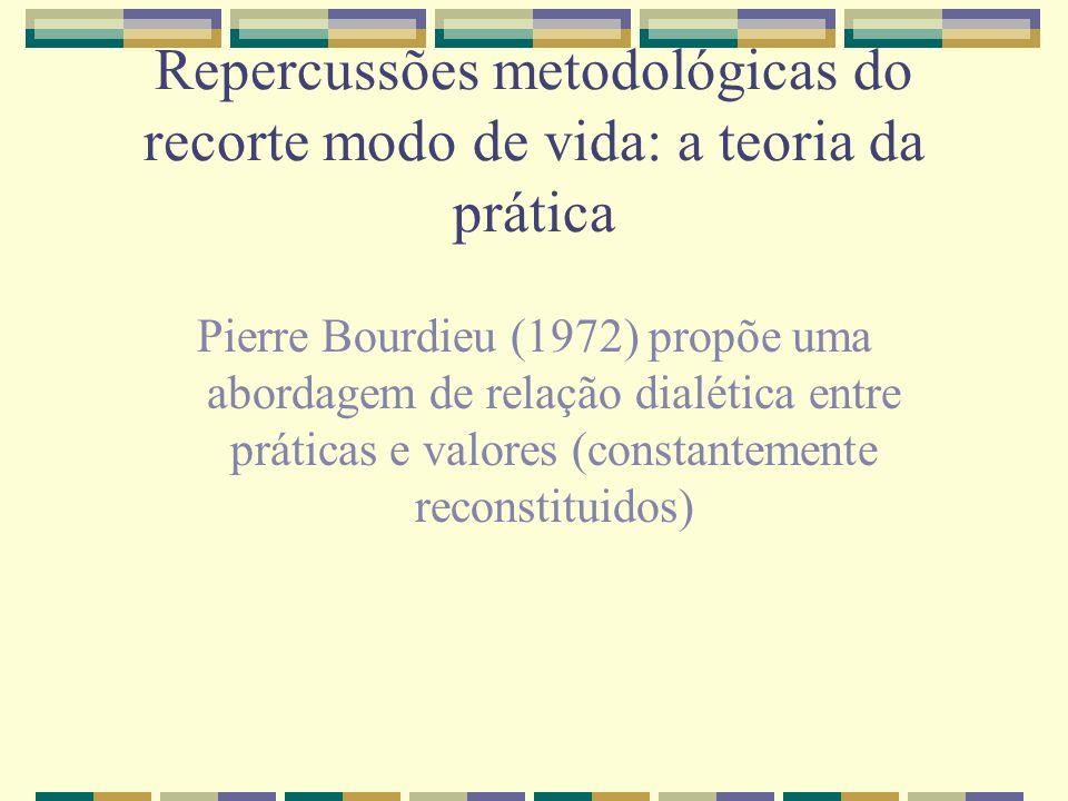 Repercussões metodológicas do recorte modo de vida: a teoria da prática Pierre Bourdieu (1972) propõe uma abordagem de relação dialética entre prática
