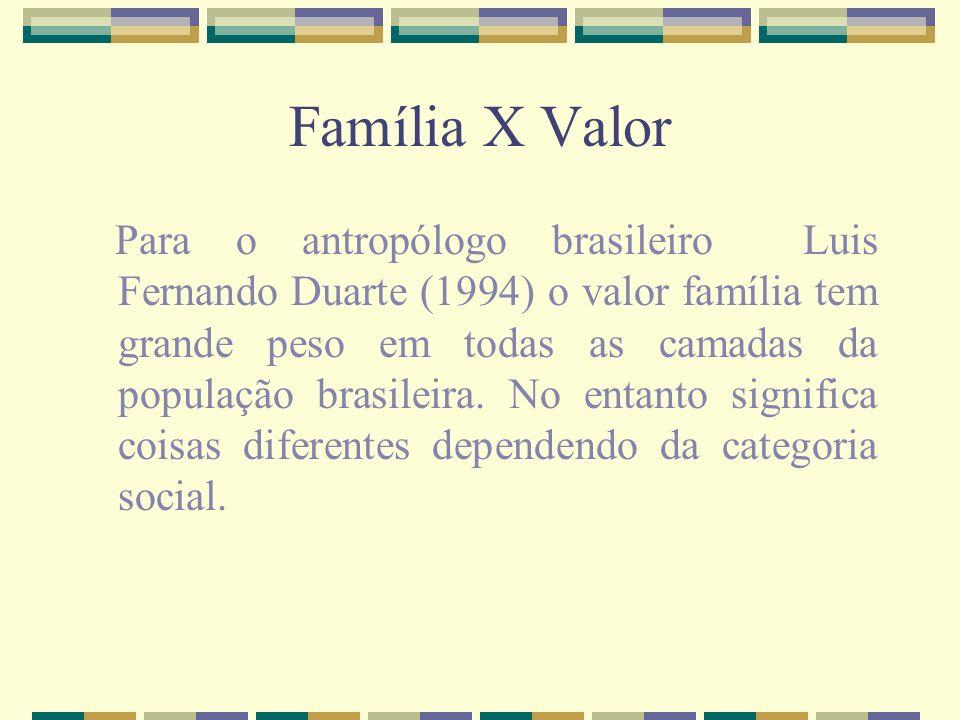Família X Valor Para o antropólogo brasileiro Luis Fernando Duarte (1994) o valor família tem grande peso em todas as camadas da população brasileira.
