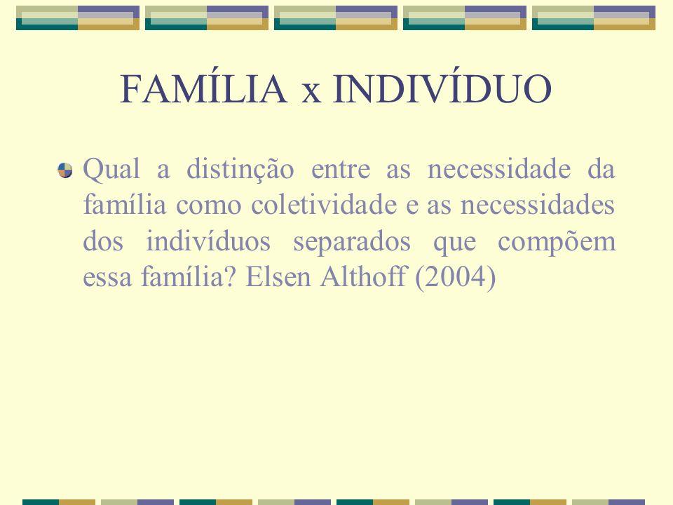 FAMÍLIA x INDIVÍDUO Qual a distinção entre as necessidade da família como coletividade e as necessidades dos indivíduos separados que compõem essa fam