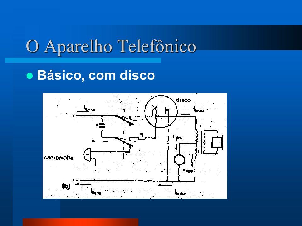 O Aparelho Telefônico Básico, com disco