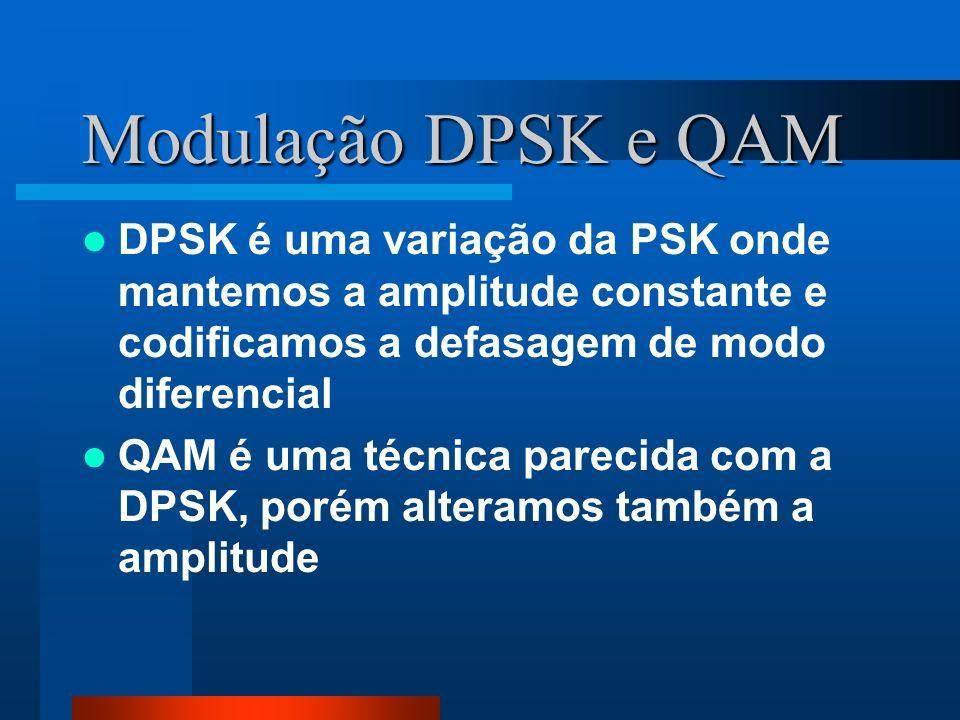Modulação DPSK e QAM DPSK é uma variação da PSK onde mantemos a amplitude constante e codificamos a defasagem de modo diferencial QAM é uma técnica pa