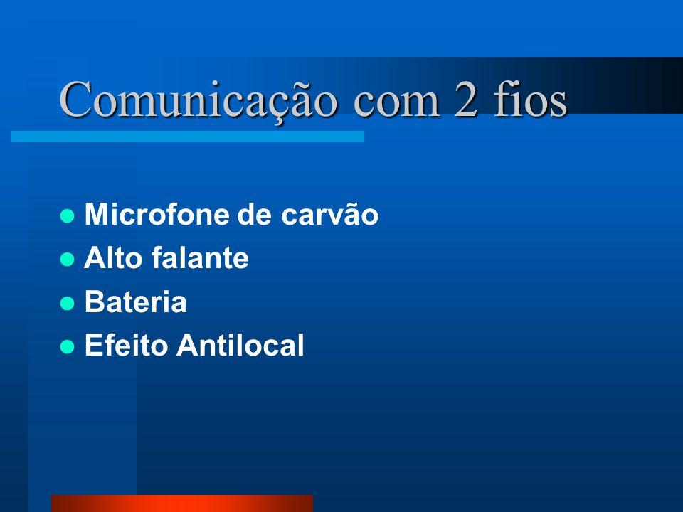 Comunicação com 2 fios Microfone de carvão Alto falante Bateria Efeito Antilocal